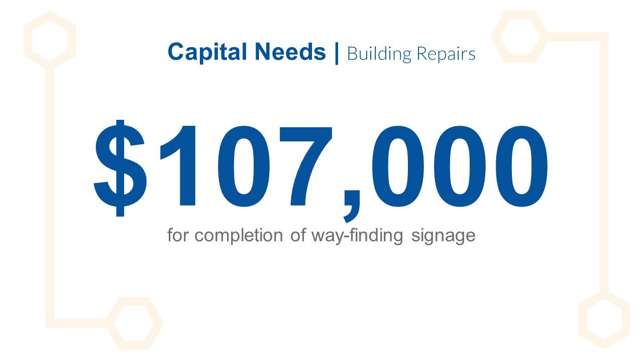 Capital Needs | Building Repairs $107,000 for completion of way-finding signage
