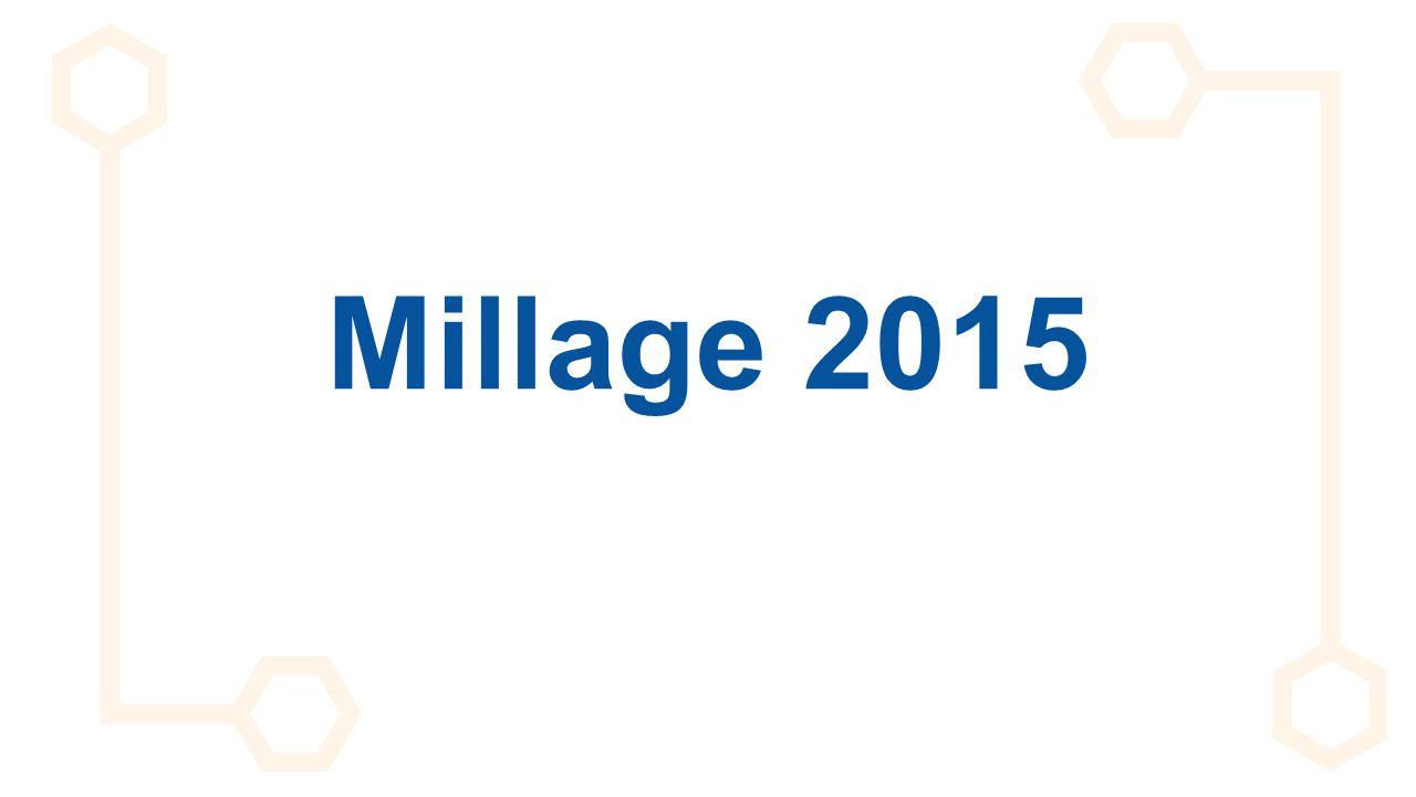 Millage 2015