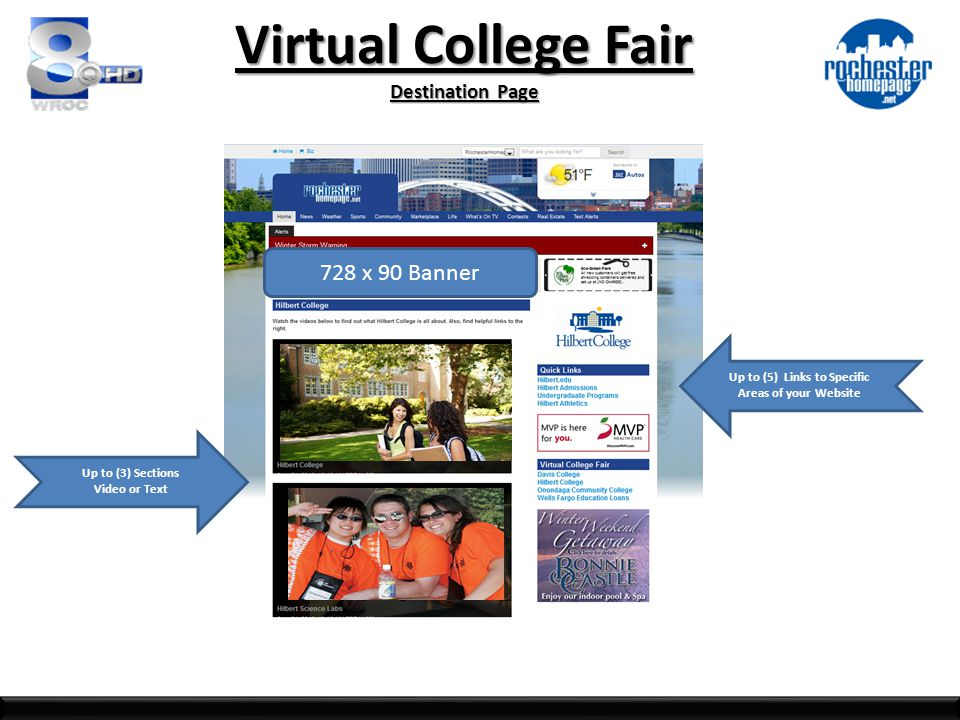 Virtual College Fair Premium Listing Premium Listing Appears above all Alpha Category Listings Listing Includes: Google Maps Contact Form Website Link Descriptions Contact Info Our Business Listing is 100% Mobile and App integrated
