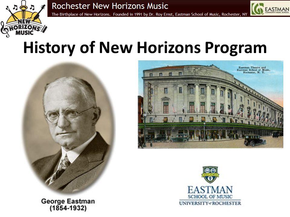 History of New Horizons Program