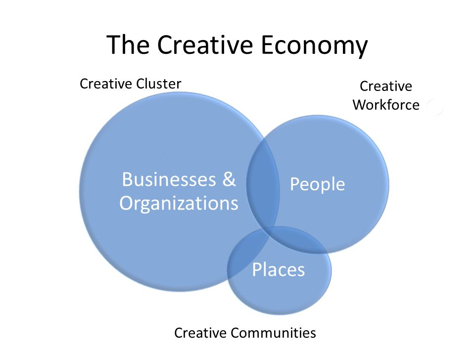 The Creative Economy Businesses & Organizations Places People Creative Cluster Creative Workforce Creative Communities