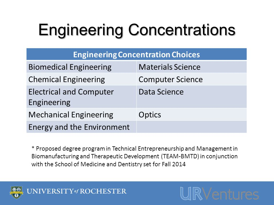 Engineering Concentrations Engineering Concentration Choices Biomedical EngineeringMaterials Science Chemical EngineeringComputer Science Electrical a