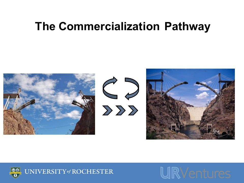 The Commercialization Pathway