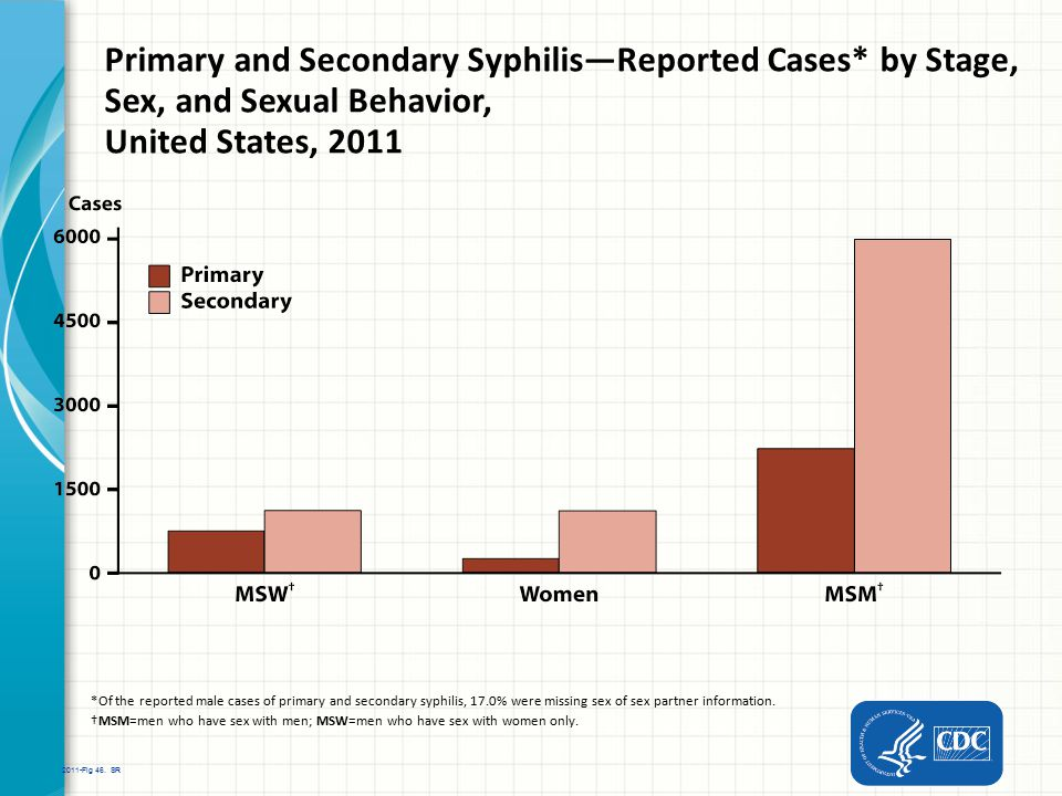 Response to Therapy by Syphilis Stage: The Details – Latent Syphilis Quantitative serologic tests (RPRs) repeated at 6, 12, and 24 months A CSF examination should be performed if: 1) titers increase fourfold or 2) an initially high titer (≥1:32) fails to decline at least fourfold (two dilutions) within 12–24 months of therapy, or 3) signs or symptoms attributable to syphilis develop.