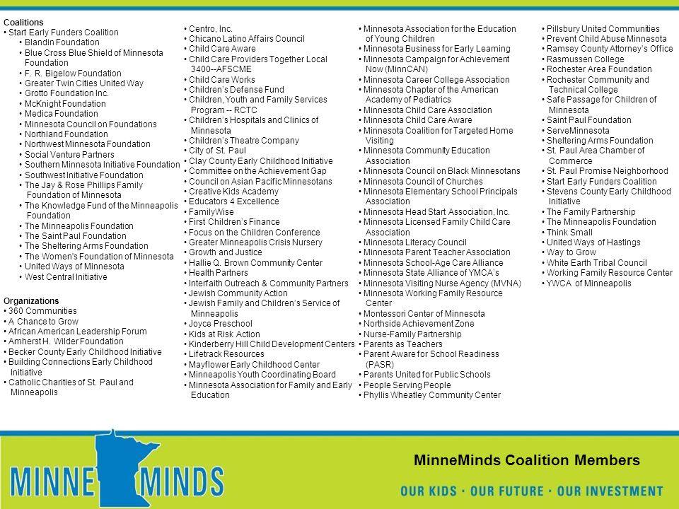Coalitions Start Early Funders Coalition Blandin Foundation Blue Cross Blue Shield of Minnesota Foundation F.