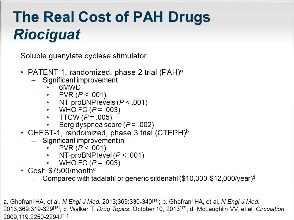The Real Cost of PAH Drugs Riociguat Soluble guanylate cyclase stimulator PATENT-1, randomized, phase 2 trial (PAH) a –Significant improvement 6MWD PV
