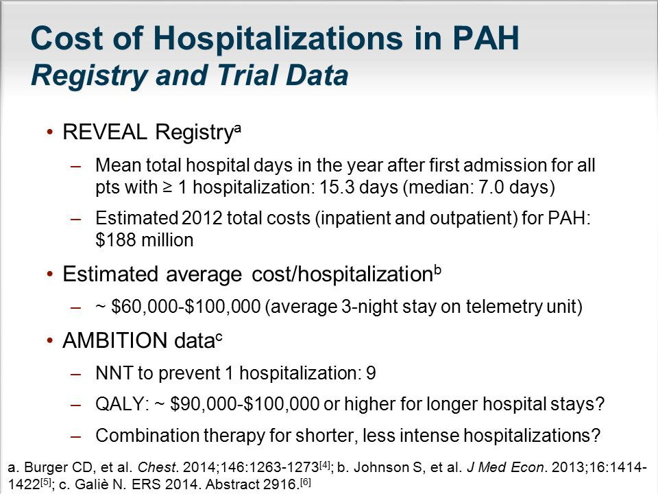Cost of Hospitalizations in PAH Registry and Trial Data REVEAL Registry a –Mean total hospital days in the year after first admission for all pts with