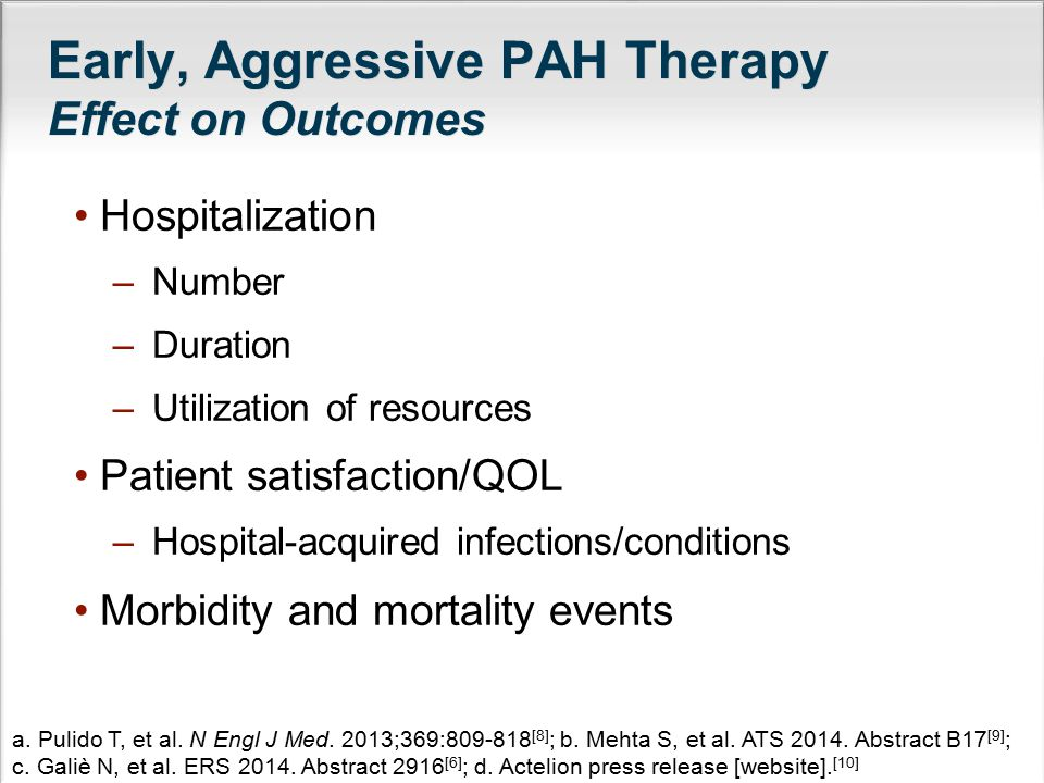 Early, Aggressive PAH Therapy Effect on Outcomes Hospitalization –Number –Duration –Utilization of resources Patient satisfaction/QOL –Hospital-acquired infections/conditions Morbidity and mortality events a.