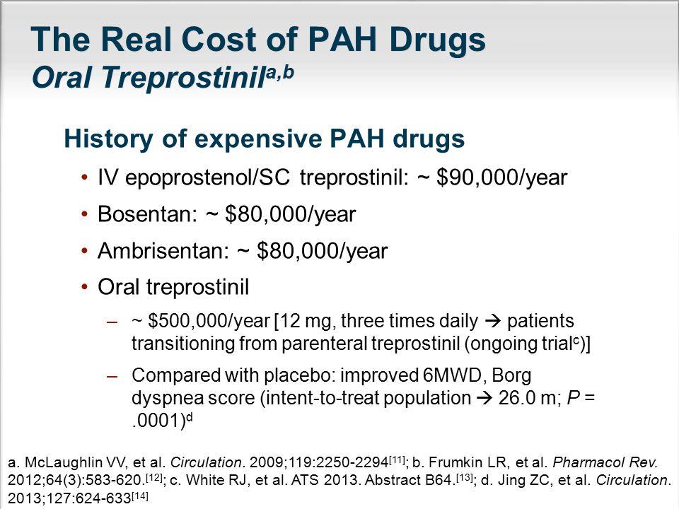 The Real Cost of PAH Drugs Oral Treprostinil a,b History of expensive PAH drugs IV epoprostenol/SC treprostinil: ~ $90,000/year Bosentan: ~ $80,000/ye