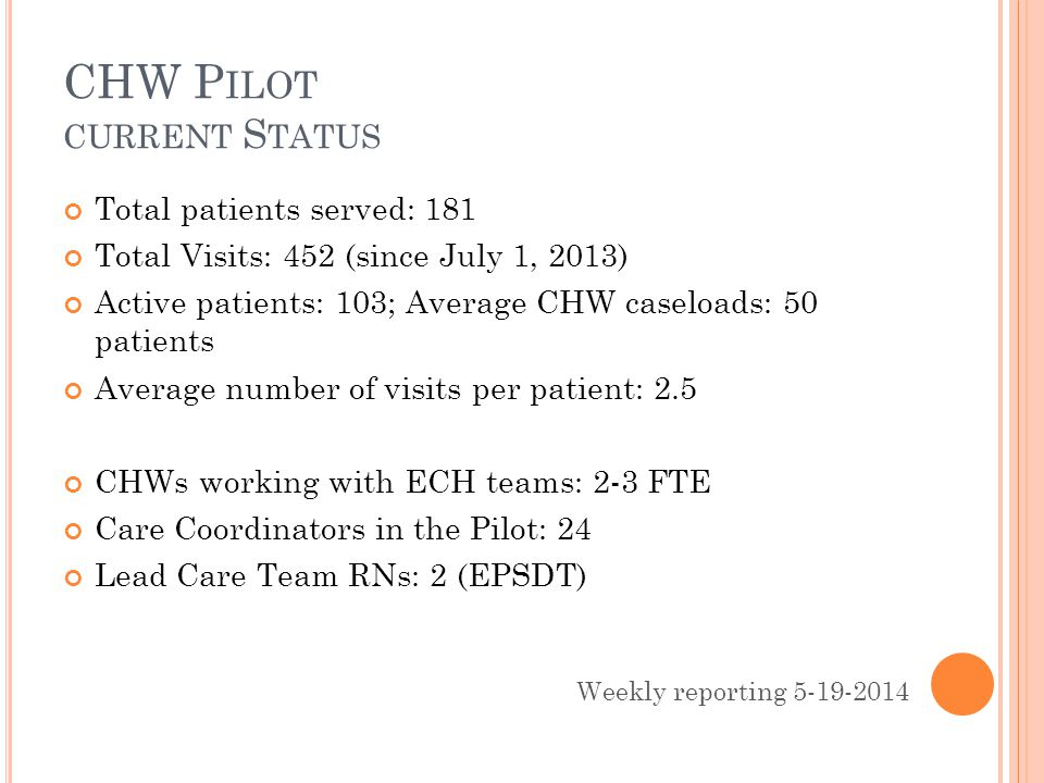 CHW P ILOT CURRENT S TATUS Total patients served: 181 Total Visits: 452 (since July 1, 2013) Active patients: 103; Average CHW caseloads: 50 patients Average number of visits per patient: 2.5 CHWs working with ECH teams: 2-3 FTE Care Coordinators in the Pilot: 24 Lead Care Team RNs: 2 (EPSDT) Weekly reporting 5-19-2014