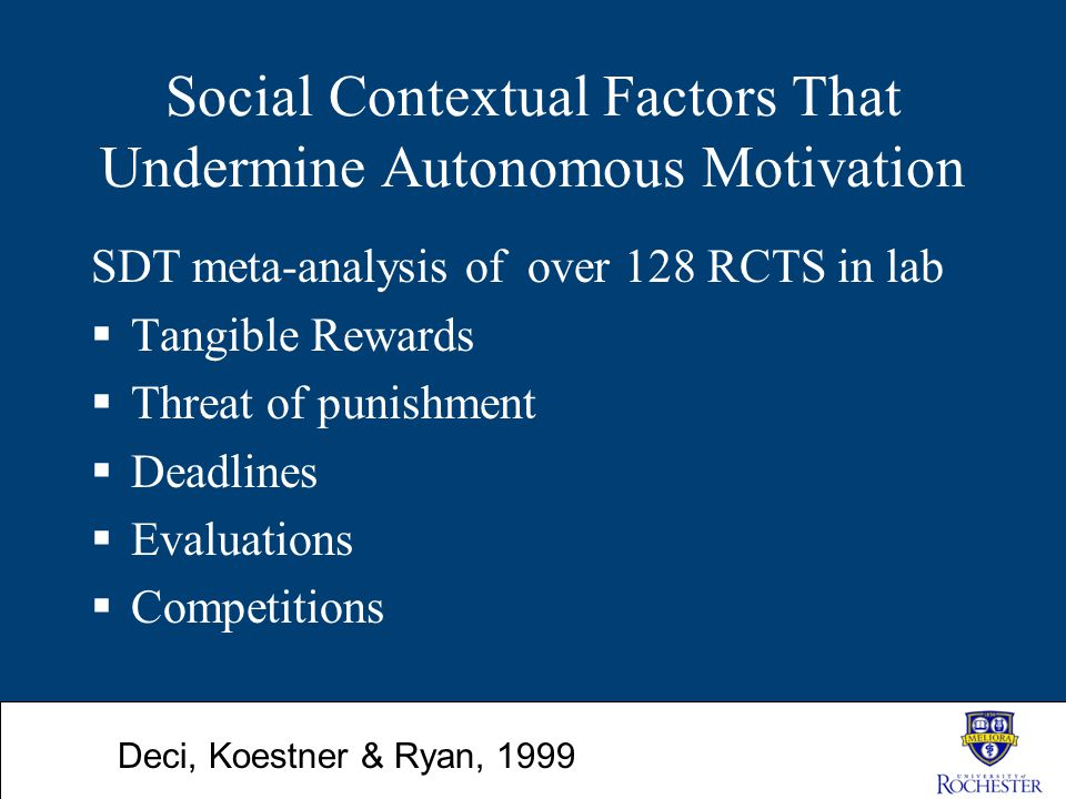 Social Contextual Factors That Undermine Autonomous Motivation SDT meta-analysis of over 128 RCTS in lab  Tangible Rewards  Threat of punishment  D