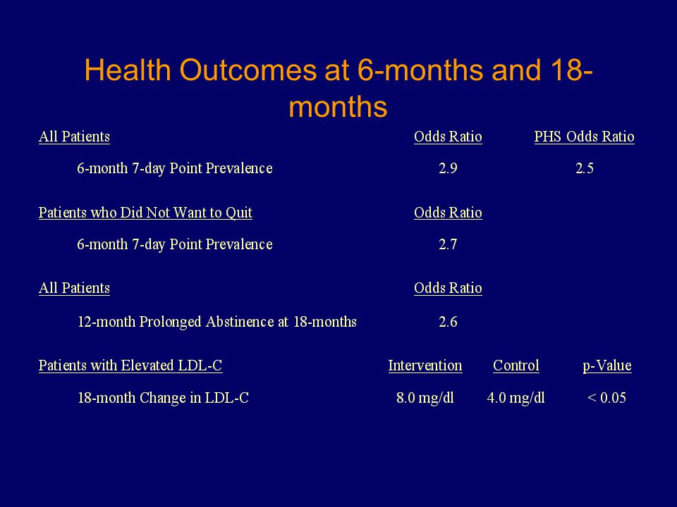Health Outcomes at 6-months and 18- months