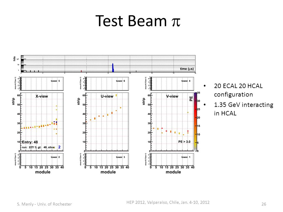 Test Beam  20 ECAL 20 HCAL configuration 1.35 GeV interacting in HCAL S.