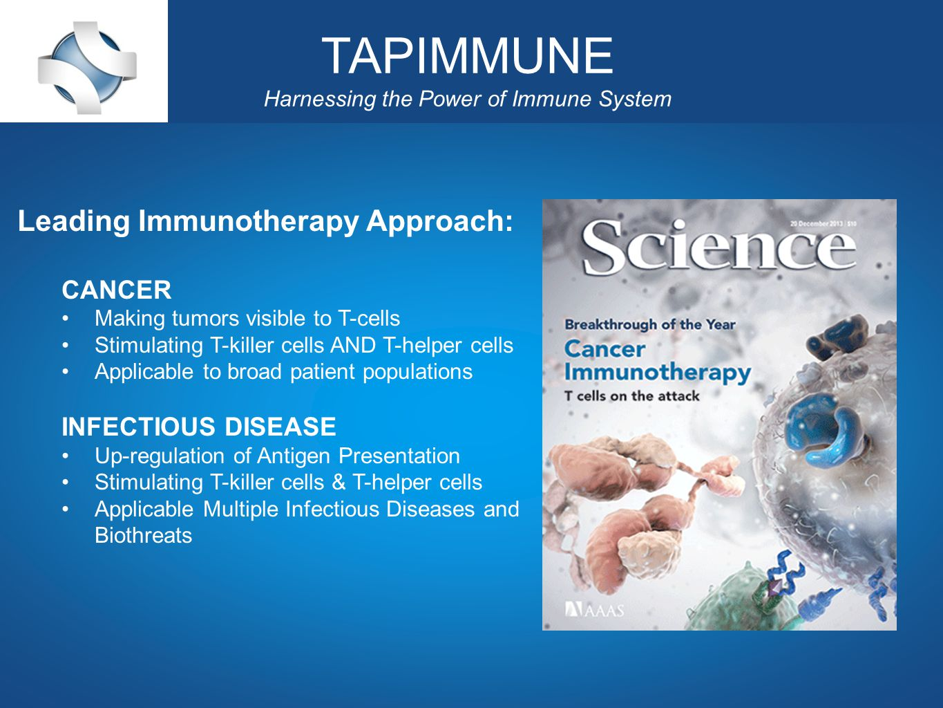Corporate Presentation July 2012 Leading Immunotherapy Approach: CANCER Making tumors visible to T-cells Stimulating T-killer cells AND T-helper cells Applicable to broad patient populations INFECTIOUS DISEASE Up-regulation of Antigen Presentation Stimulating T-killer cells & T-helper cells Applicable Multiple Infectious Diseases and Biothreats TAPIMMUNE Harnessing the Power of Immune System