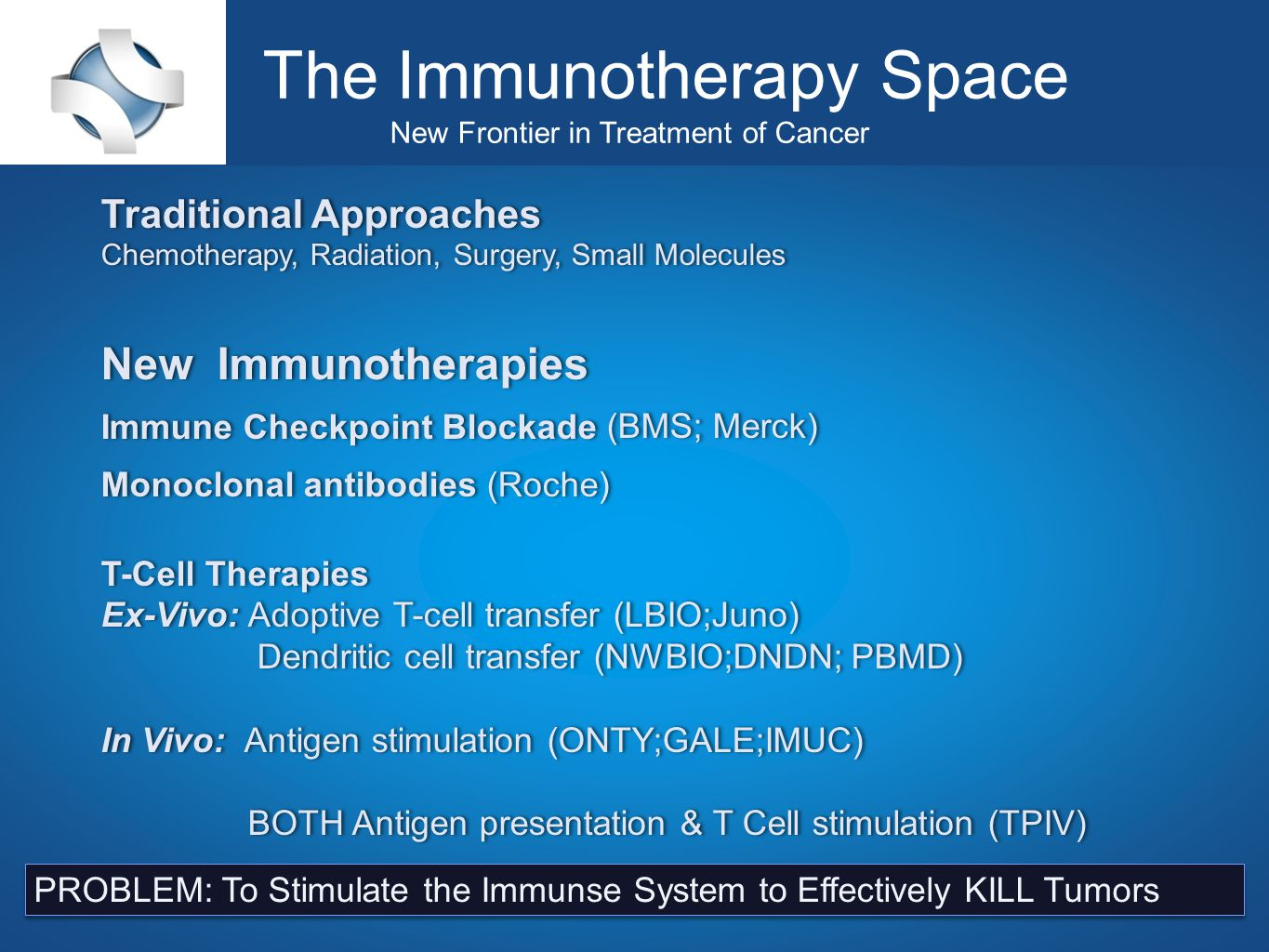 Corporate Presentation July 2012 The Immunotherapy Space New Frontier in Treatment of Cancer PROBLEM: To Stimulate the Immunse System to Effectively KILL Tumors Traditional Approaches Chemotherapy, Radiation, Surgery, Small Molecules New Immunotherapies Immune Checkpoint Blockade (BMS; Merck) Monoclonal antibodies (Roche) T-Cell Therapies Ex-Vivo: Adoptive T-cell transfer (LBIO;Juno) Dendritic cell transfer (NWBIO;DNDN; PBMD) In Vivo: Antigen stimulation (ONTY;GALE;IMUC) BOTH Antigen presentation & T Cell stimulation (TPIV) Traditional Approaches Chemotherapy, Radiation, Surgery, Small Molecules New Immunotherapies Immune Checkpoint Blockade (BMS; Merck) Monoclonal antibodies (Roche) T-Cell Therapies Ex-Vivo: Adoptive T-cell transfer (LBIO;Juno) Dendritic cell transfer (NWBIO;DNDN; PBMD) In Vivo: Antigen stimulation (ONTY;GALE;IMUC) BOTH Antigen presentation & T Cell stimulation (TPIV)