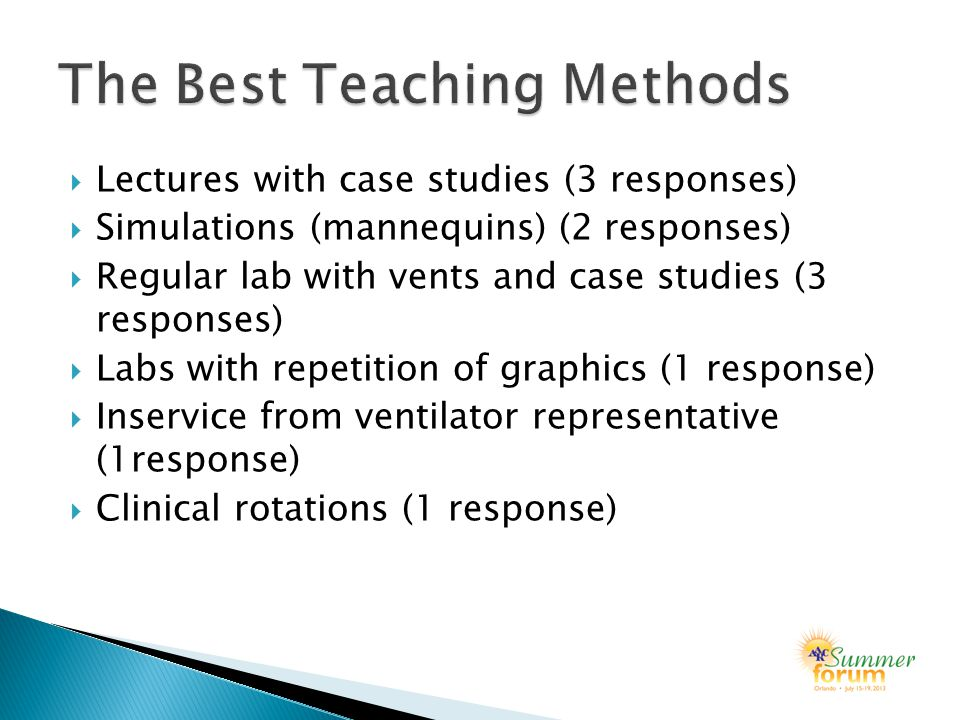  Lectures with case studies (3 responses)  Simulations (mannequins) (2 responses)  Regular lab with vents and case studies (3 responses)  Labs with repetition of graphics (1 response)  Inservice from ventilator representative (1response)  Clinical rotations (1 response)