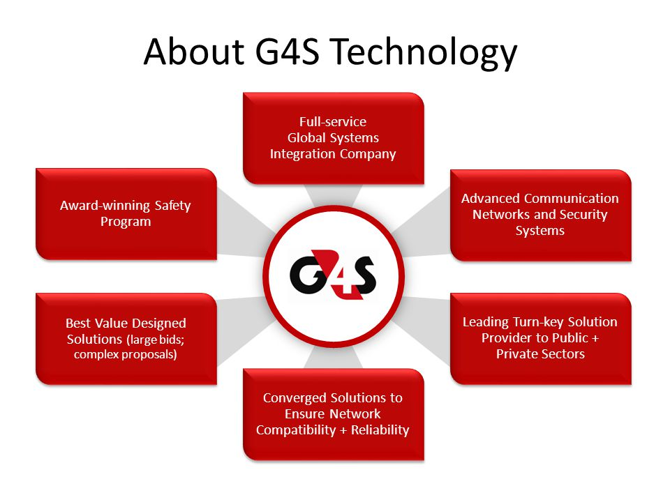 About G4S Technology Advanced Communication Networks and Security Systems Award-winning Safety Program Best Value Designed Solutions (large bids; complex proposals) Leading Turn-key Solution Provider to Public + Private Sectors Full-service Global Systems Integration Company Converged Solutions to Ensure Network Compatibility + Reliability