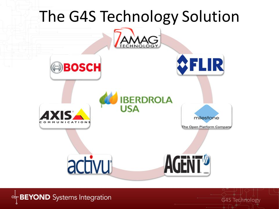 G4S Technology The G4S Technology Solution