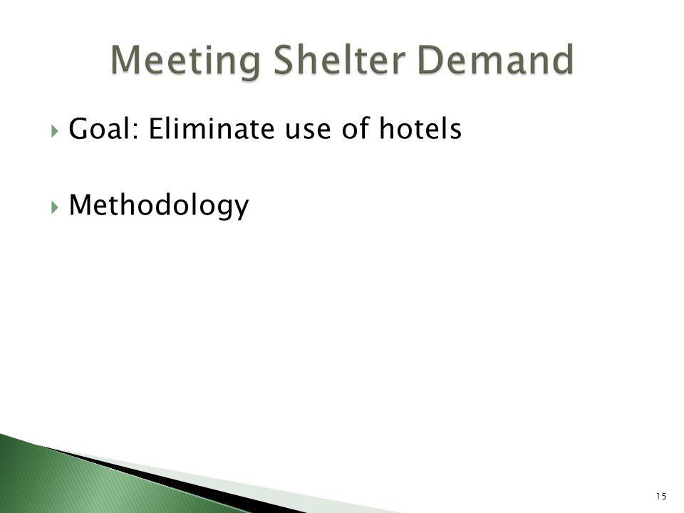  Goal: Eliminate use of hotels  Methodology 15