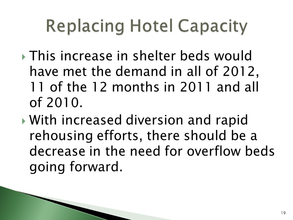  This increase in shelter beds would have met the demand in all of 2012, 11 of the 12 months in 2011 and all of 2010.