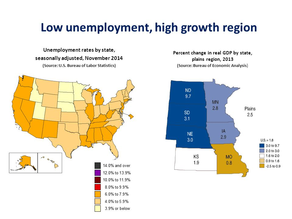 Low unemployment, high growth region Unemployment rates by state, seasonally adjusted, November 2014 (Source: U.S.