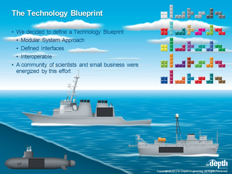 The Technology Blueprint We decided to define a Technology Blueprint Modular System Approach Defined Interfaces Interoperable A community of scientists and small business were energized by this effort Copyright © 2013 In-Depth Engineering.