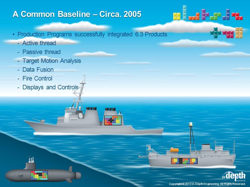 A Common Baseline – Circa.