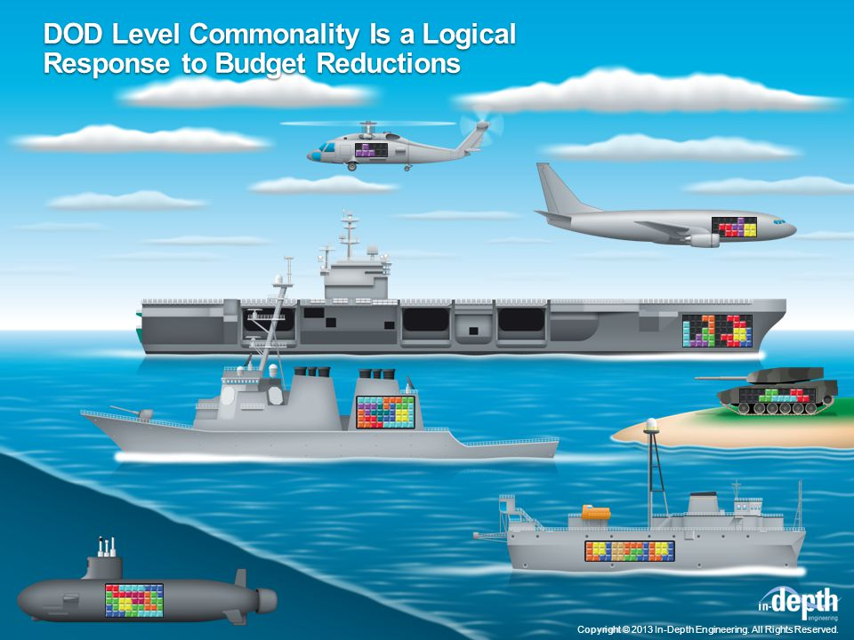 DOD Level Commonality Is a Logical Response to Budget Reductions Copyright © 2013 In-Depth Engineering.