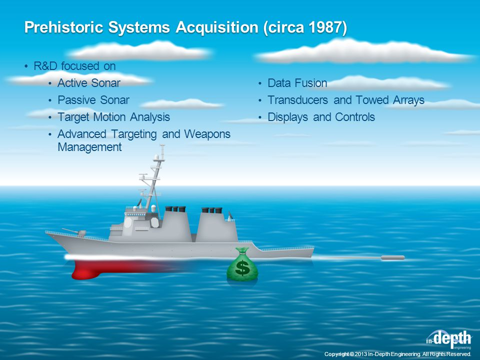 Prehistoric Systems Acquisition (circa 1987) R&D focused on Active Sonar Passive Sonar Target Motion Analysis Advanced Targeting and Weapons Management Data Fusion Transducers and Towed Arrays Displays and Controls