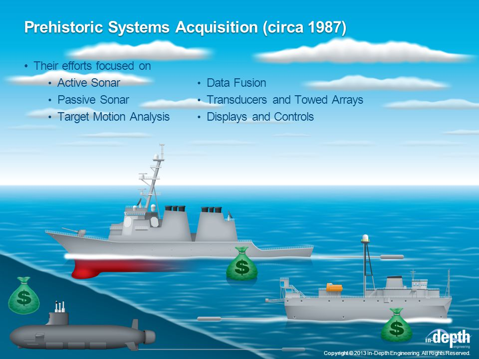 Prehistoric Systems Acquisition (circa 1987) Each R&D program was coupled with a production program - Provided complete custom (no COTS in that era) solution - AN/SQQ-89 - AN/BSY-1/2 - IUSS We don't need any of that surface ship stuff on our submarine Copyright © 2013 In-Depth Engineering.