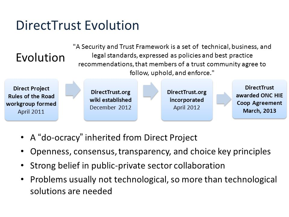 DirectTrust Evolution Direct Project Rules of the Road workgroup formed April 2011 Direct Project Rules of the Road workgroup formed April 2011 Direct