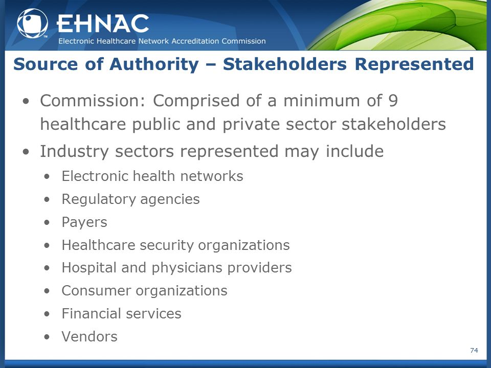 Source of Authority – Stakeholders Represented Commission: Comprised of a minimum of 9 healthcare public and private sector stakeholders Industry sect