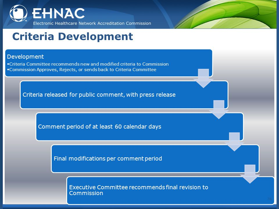 Criteria Development Development Criteria Committee recommends new and modified criteria to Commission Commission Approves, Rejects, or sends back to