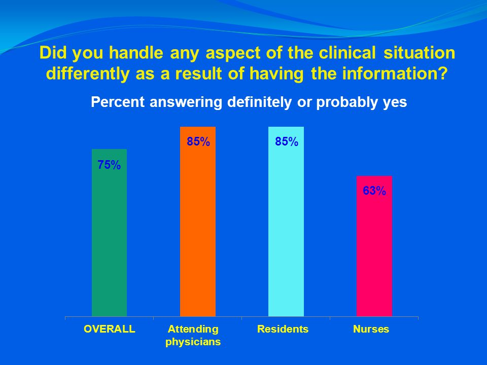 Did you handle any aspect of the clinical situation differently as a result of having the information.