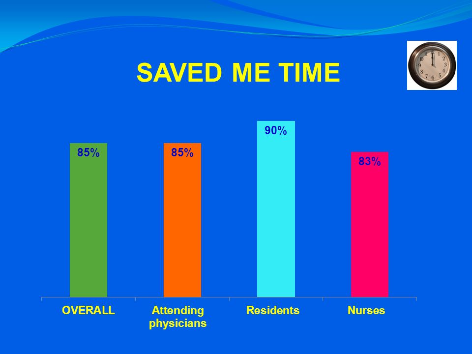 SAVED ME TIME