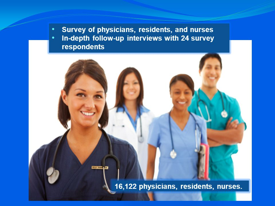 Survey of physicians, residents, and nurses In-depth follow-up interviews with 24 survey respondents 16,122 physicians, residents, nurses.