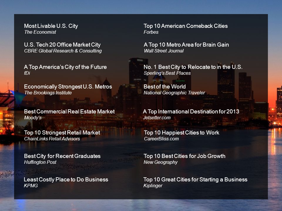 Most Livable U.S. City The Economist Top 10 American Comeback Cities Forbes U.S. Tech 20 Office Market City CBRE Global Research & Consulting A Top 10