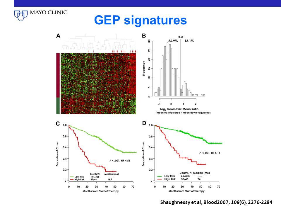 GEP signatures Shaughnessy et al, Blood2007, 109(6), 2276-2284