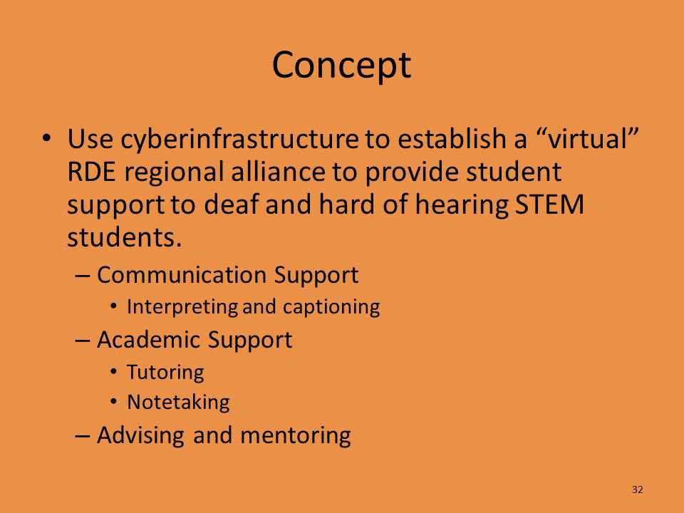 Concept Use cyberinfrastructure to establish a virtual RDE regional alliance to provide student support to deaf and hard of hearing STEM students.