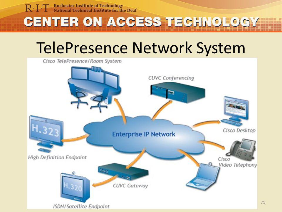 TelePresence Network System 71