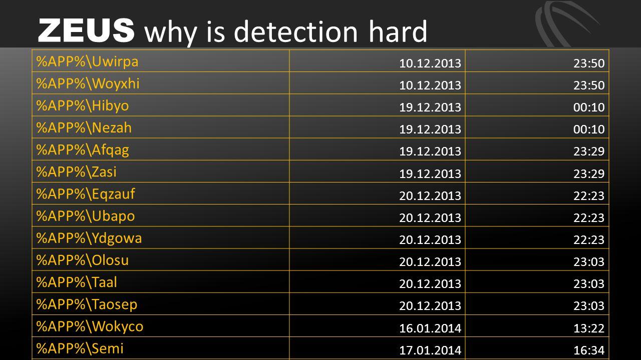 %APP%\Uwirpa 10.12.201323:50 %APP%\Woyxhi 10.12.201323:50 %APP%\Hibyo 19.12.201300:10 %APP%\Nezah 19.12.201300:10 %APP%\Afqag 19.12.201323:29 %APP%\Za