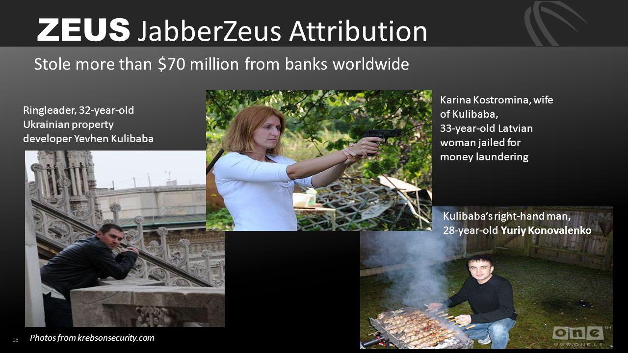23 Stole more than $70 million from banks worldwide Ringleader, 32-year-old Ukrainian property developer Yevhen Kulibaba Kulibaba's right-hand man, 28