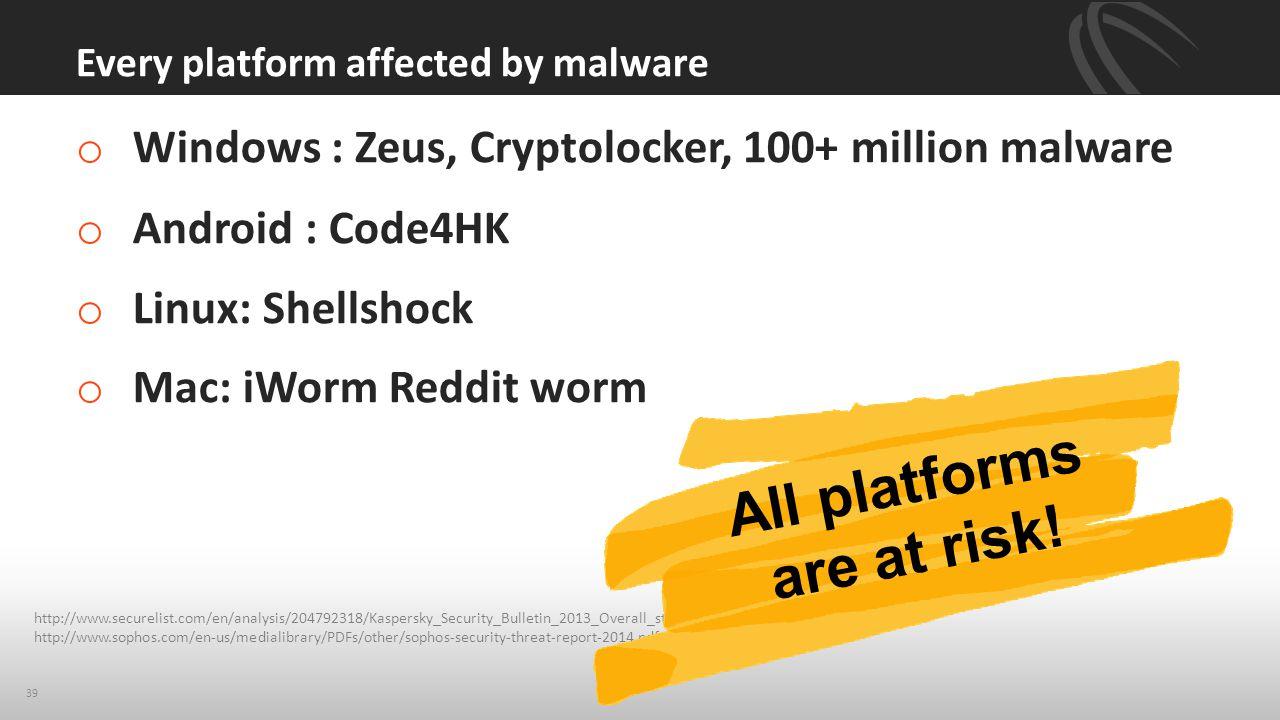 Every platform affected by malware o Windows : Zeus, Cryptolocker, 100+ million malware o Android : Code4HK o Linux: Shellshock o Mac: iWorm Reddit wo