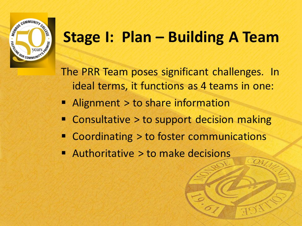 Stage I: Plan – Building A Team The PRR Team poses significant challenges. In ideal terms, it functions as 4 teams in one:  Alignment > to share info