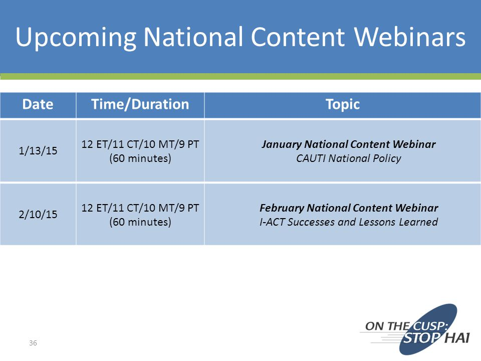 Upcoming National Content Webinars 36 DateTime/DurationTopic 1/13/15 12 ET/11 CT/10 MT/9 PT (60 minutes) January National Content Webinar CAUTI National Policy 2/10/15 12 ET/11 CT/10 MT/9 PT (60 minutes) February National Content Webinar I-ACT Successes and Lessons Learned