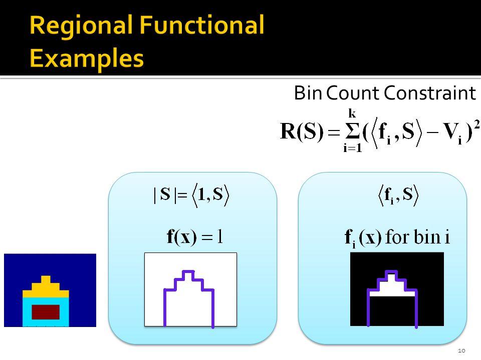Bin Count Constraint 10