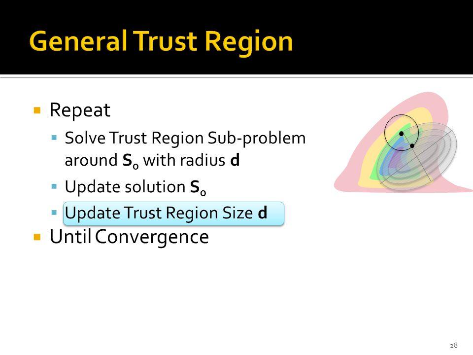  Repeat  Solve Trust Region Sub-problem around S 0 with radius d  Update solution S 0  Update Trust Region Size d  Until Convergence 28
