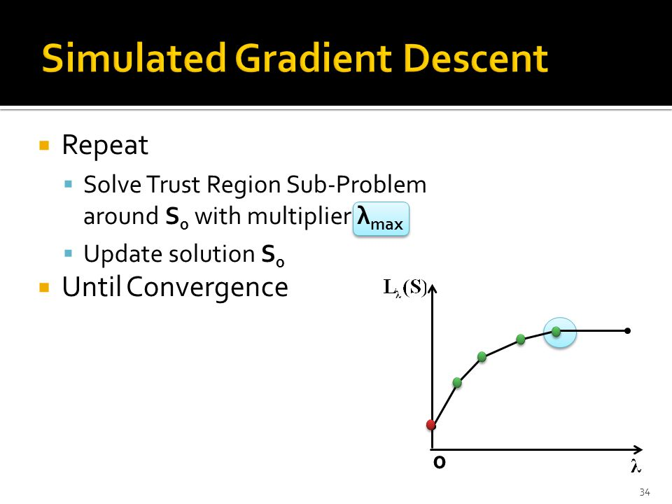  Repeat  Solve Trust Region Sub-Problem around S 0 with multiplier λ max  Update solution S 0  Until Convergence 0 34