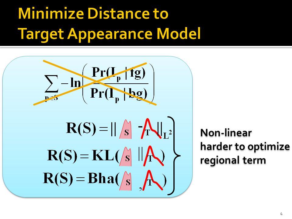 25 Newton step Gradient Descent Exact Line Search (ECCV12) Newton step Gradient Descent Exact Line Search (ECCV12)