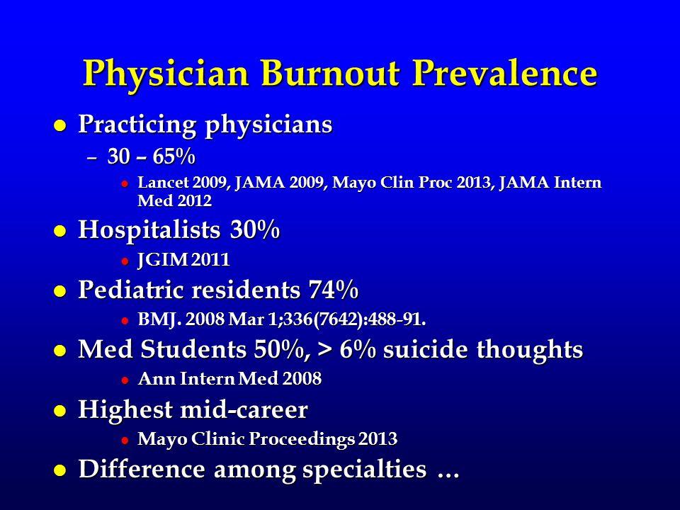 Physician Burnout Prevalence l Practicing physicians – 30 – 65% l Lancet 2009, JAMA 2009, Mayo Clin Proc 2013, JAMA Intern Med 2012 l Hospitalists 30% l JGIM 2011 l Pediatric residents 74% l 2008 Mar 1;336(7642):488-91.